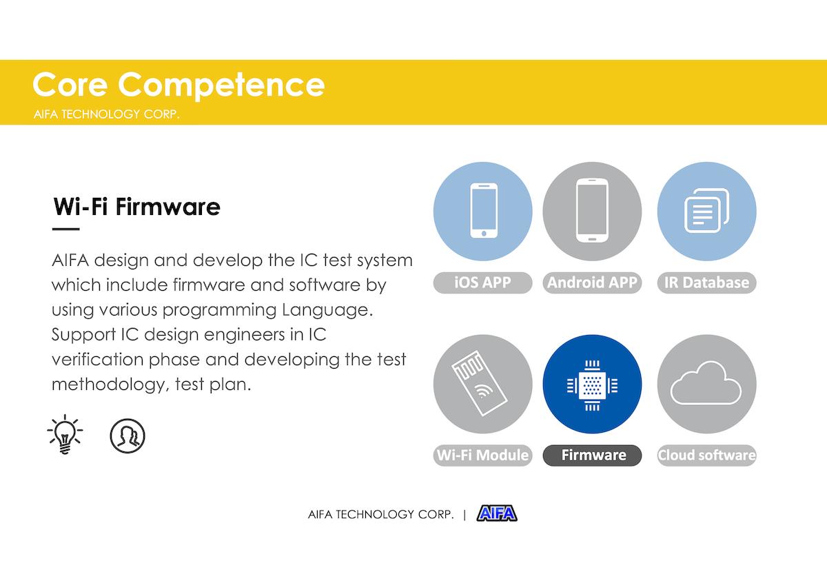 AIFA TECHNOLOGY CORP-a14