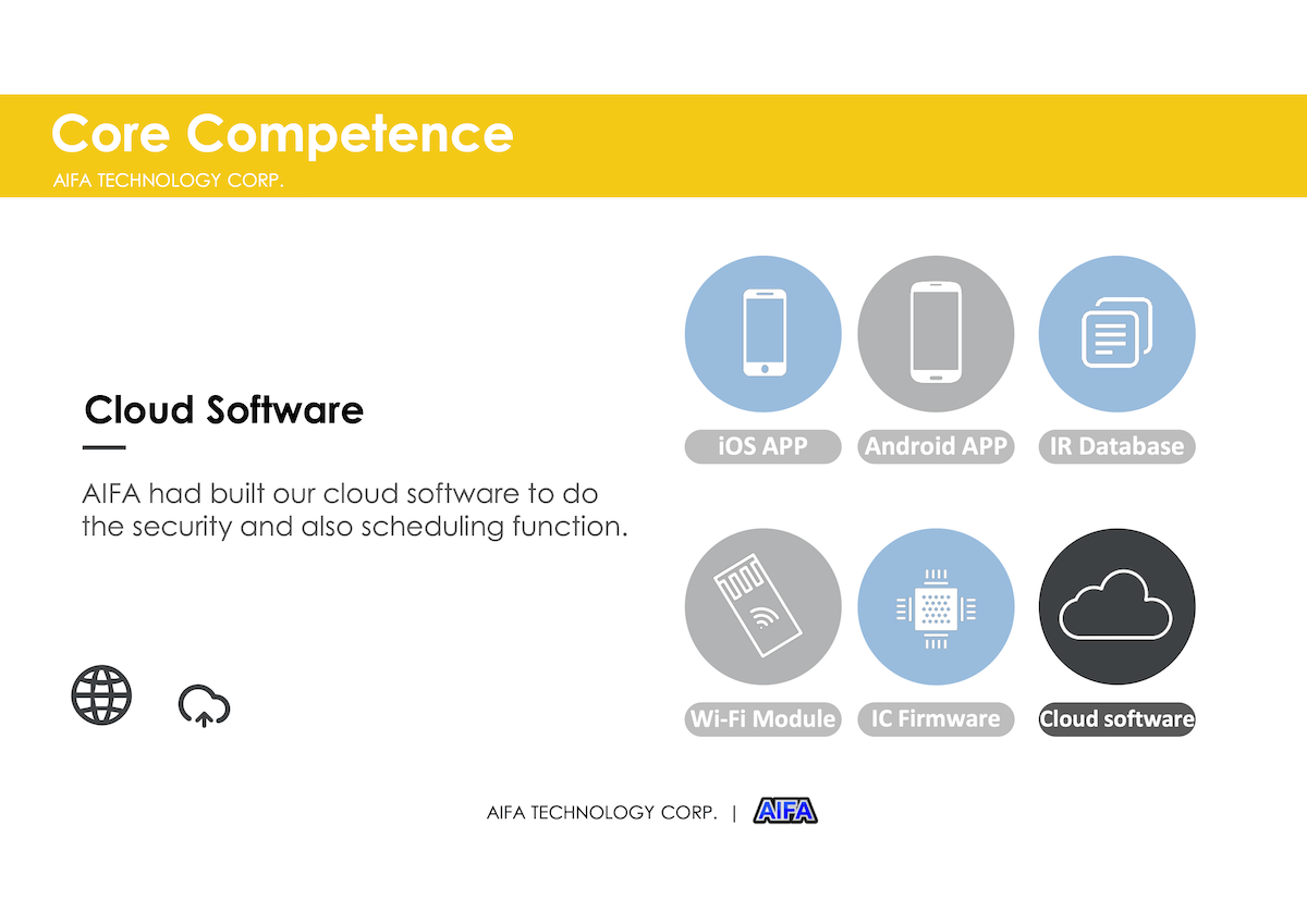 AIFA TECHNOLOGY CORP-a16